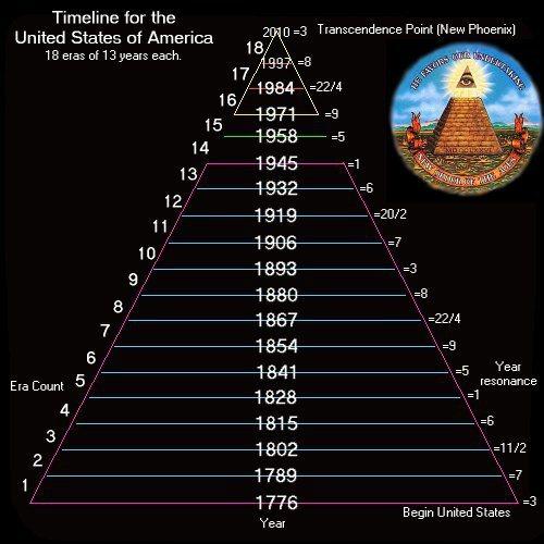 https://relojprofetico.files.wordpress.com/2009/07/piramide.jpg?w=500&h=500